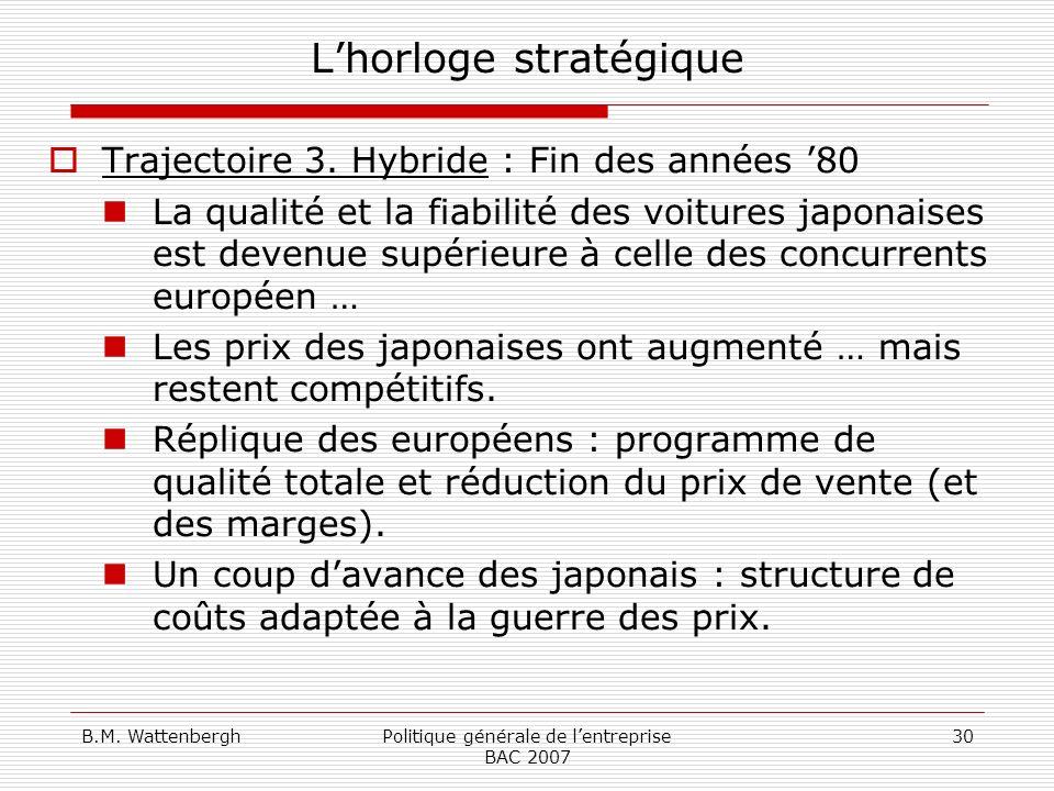 B.M. WattenberghPolitique générale de lentreprise BAC 2007 30 Lhorloge stratégique Trajectoire 3. Hybride : Fin des années 80 La qualité et la fiabili