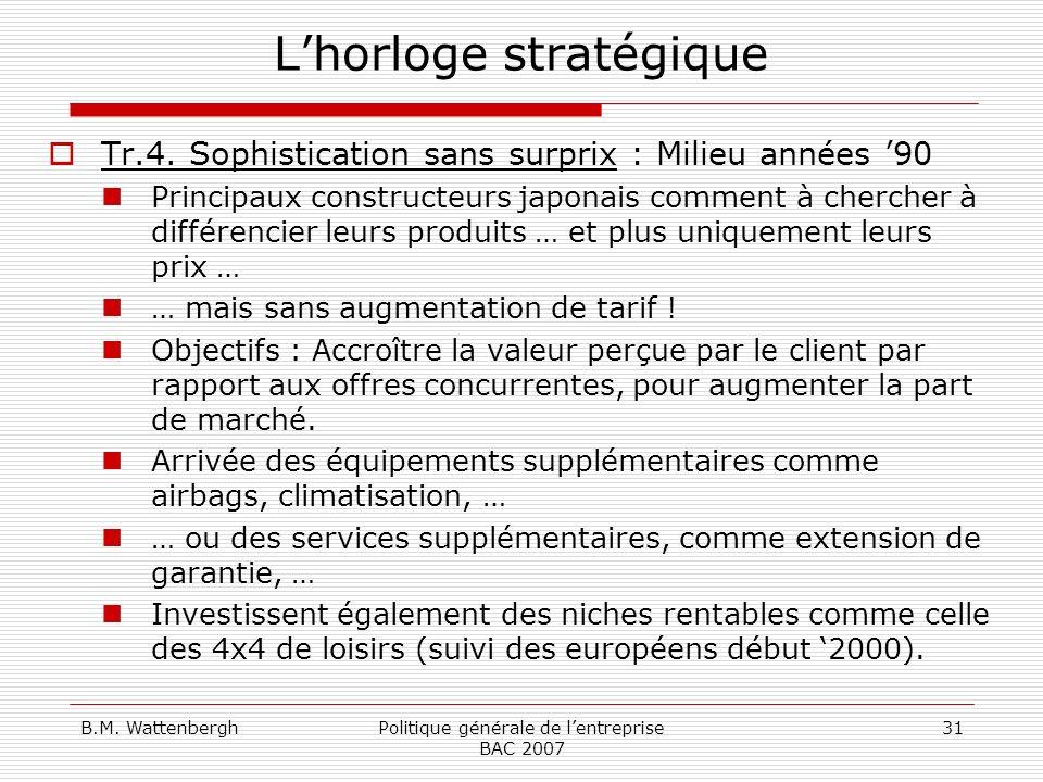 B.M. WattenberghPolitique générale de lentreprise BAC 2007 31 Lhorloge stratégique Tr.4. Sophistication sans surprix : Milieu années 90 Principaux con