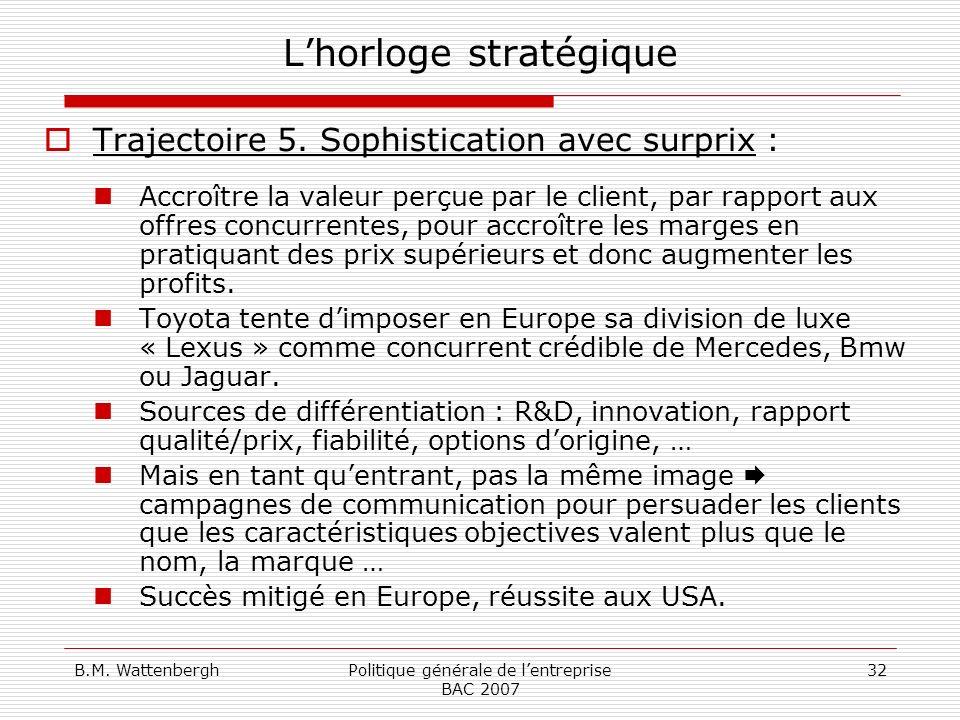 B.M. WattenberghPolitique générale de lentreprise BAC 2007 32 Lhorloge stratégique Trajectoire 5. Sophistication avec surprix : Accroître la valeur pe