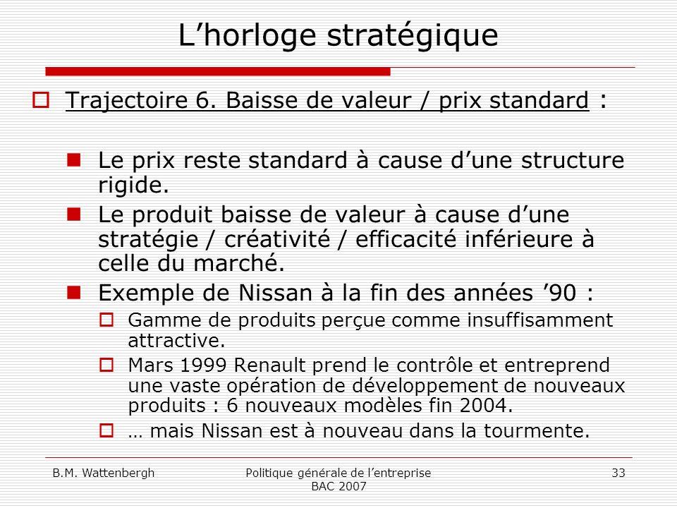 B.M. WattenberghPolitique générale de lentreprise BAC 2007 33 Lhorloge stratégique Trajectoire 6. Baisse de valeur / prix standard : Le prix reste sta