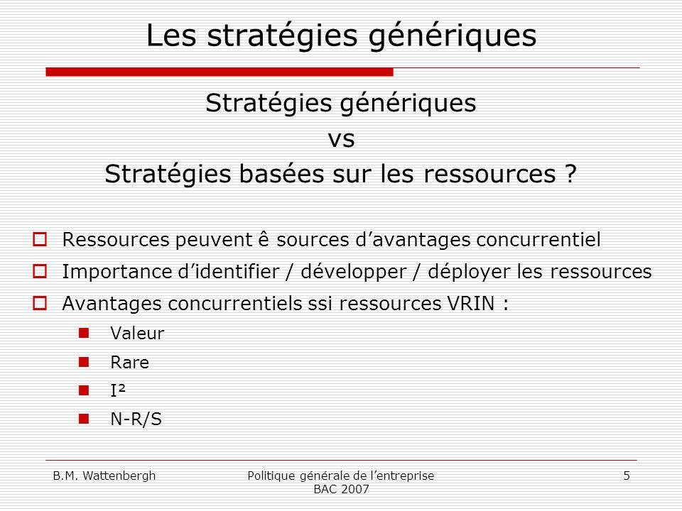 B.M. WattenberghPolitique générale de lentreprise BAC 2007 5 Les stratégies génériques Stratégies génériques vs Stratégies basées sur les ressources ?
