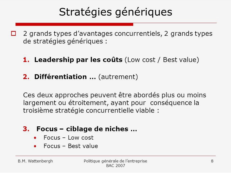 B.M. WattenberghPolitique générale de lentreprise BAC 2007 8 Stratégies génériques 2 grands types davantages concurrentiels, 2 grands types de stratég