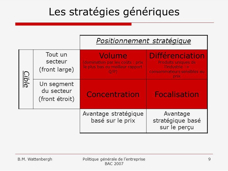 B.M. WattenberghPolitique générale de lentreprise BAC 2007 9 Les stratégies génériques Positionnement stratégique Cible Tout un secteur (front large)