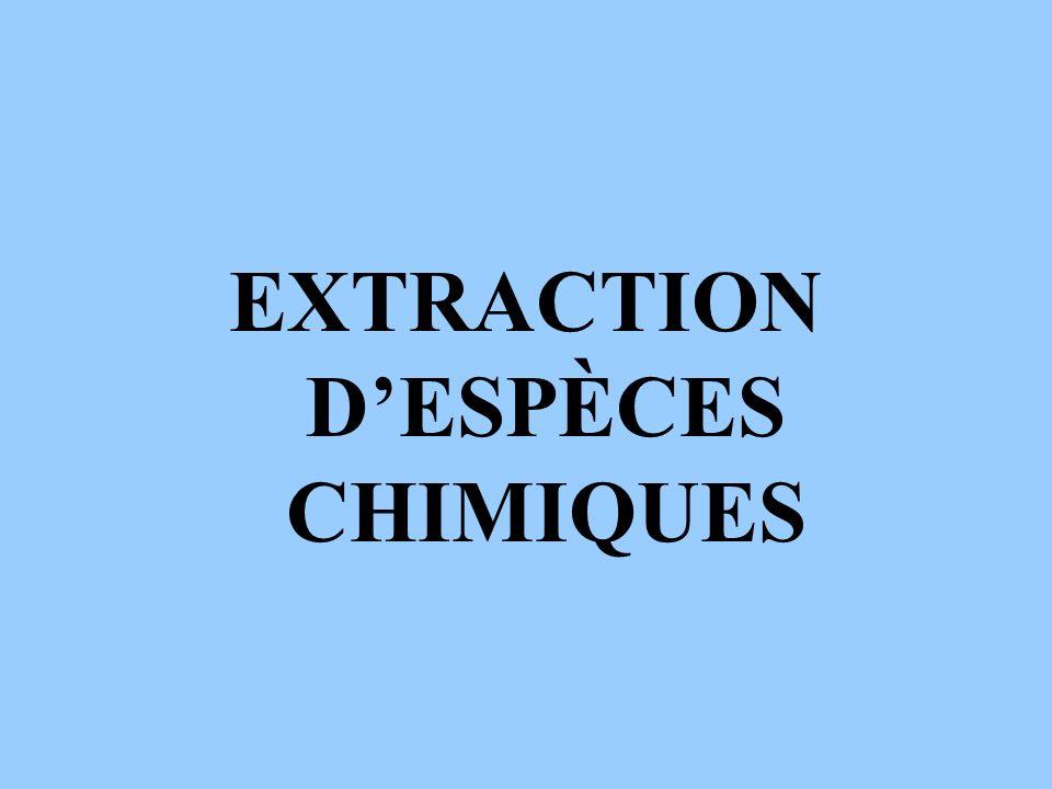 EXTRACTION DESPÈCES CHIMIQUES