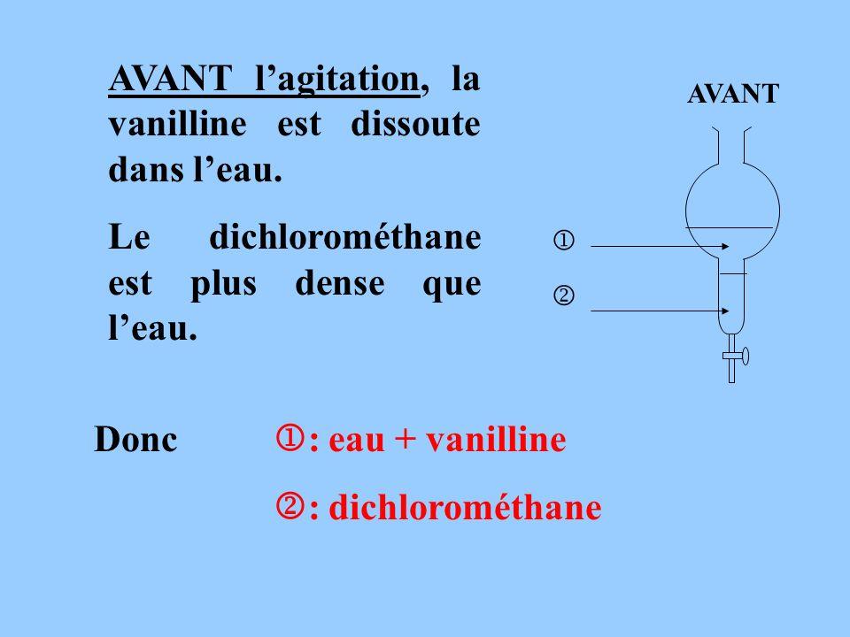 AVANT lagitation, la vanilline est dissoute dans leau. Le dichlorométhane est plus dense que leau. Donc : eau + vanilline : dichlorométhane AVANT