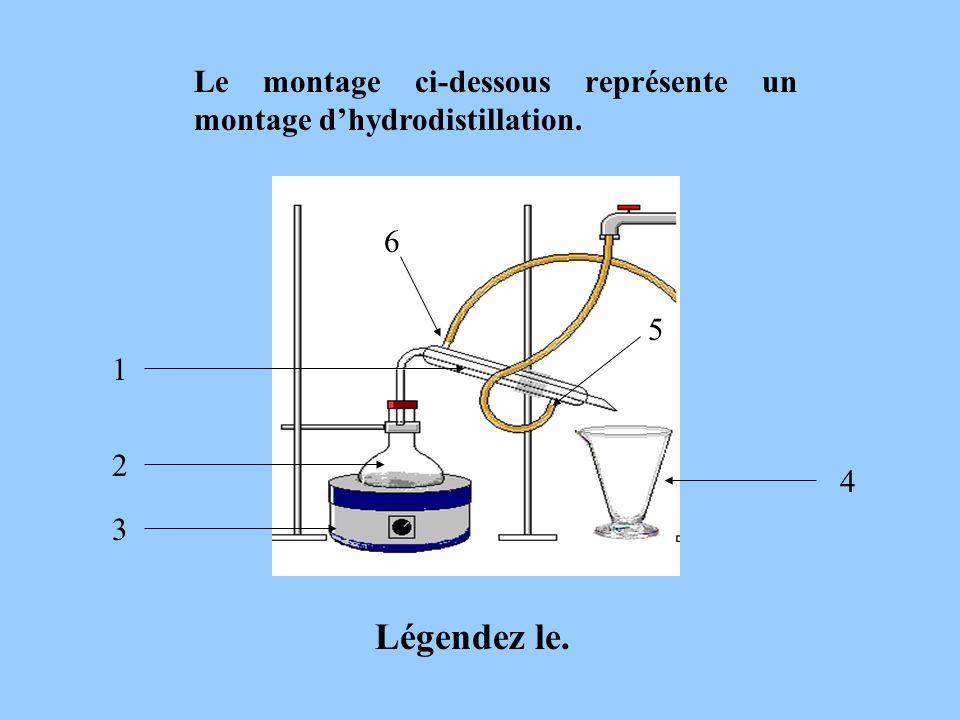 Légendez le. 6 Le montage ci-dessous représente un montage dhydrodistillation. 3 1 2 5 4 6