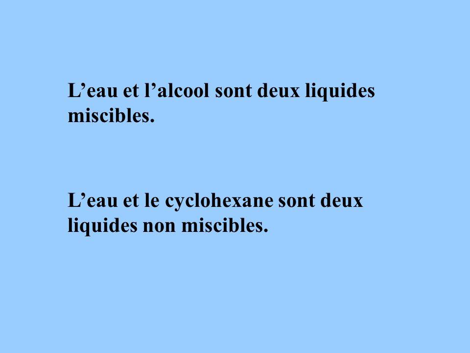 Leau et lalcool sont deux liquides miscibles. Leau et le cyclohexane sont deux liquides non miscibles.