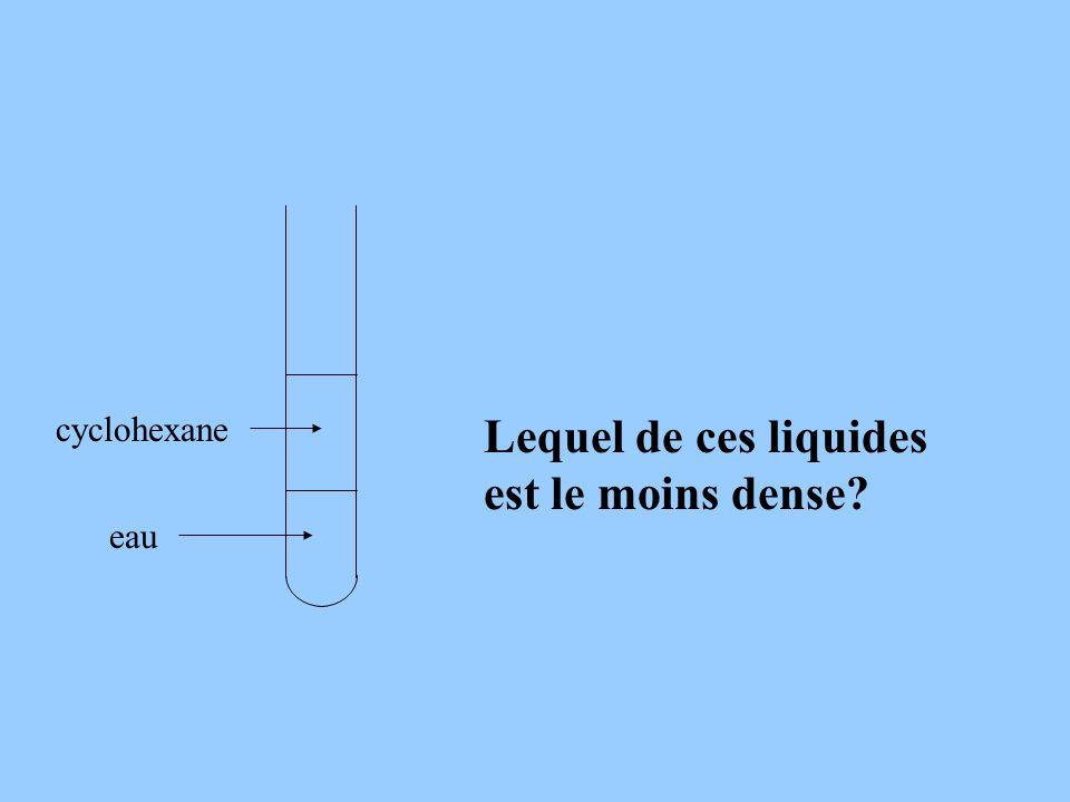 eau cyclohexane Lequel de ces liquides est le moins dense?