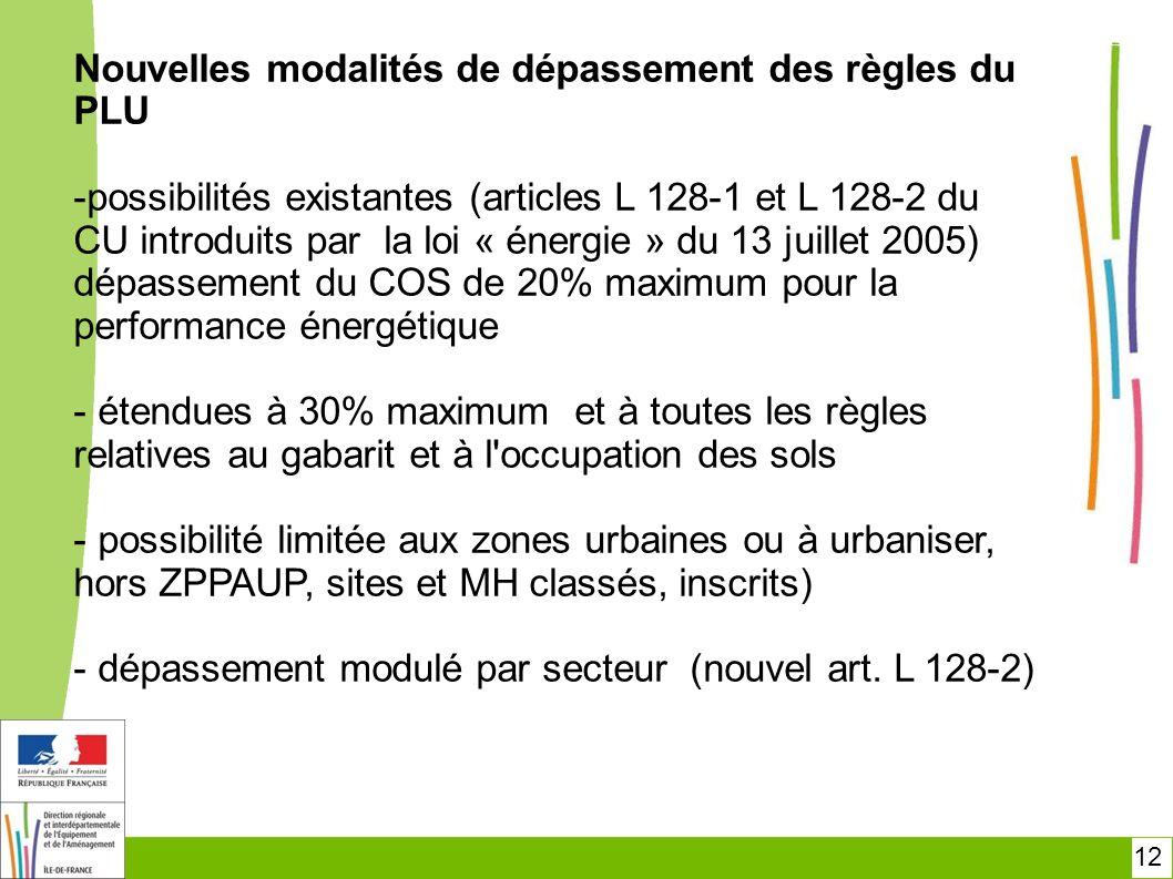 12 Nouvelles modalités de dépassement des règles du PLU -possibilités existantes (articles L 128-1 et L 128-2 du CU introduits par la loi « énergie »
