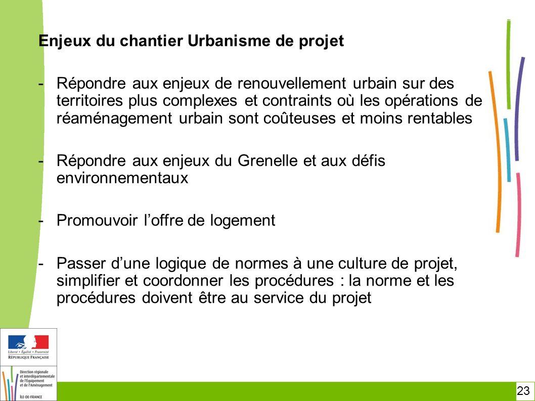 23 Enjeux du chantier Urbanisme de projet -Répondre aux enjeux de renouvellement urbain sur des territoires plus complexes et contraints où les opérat