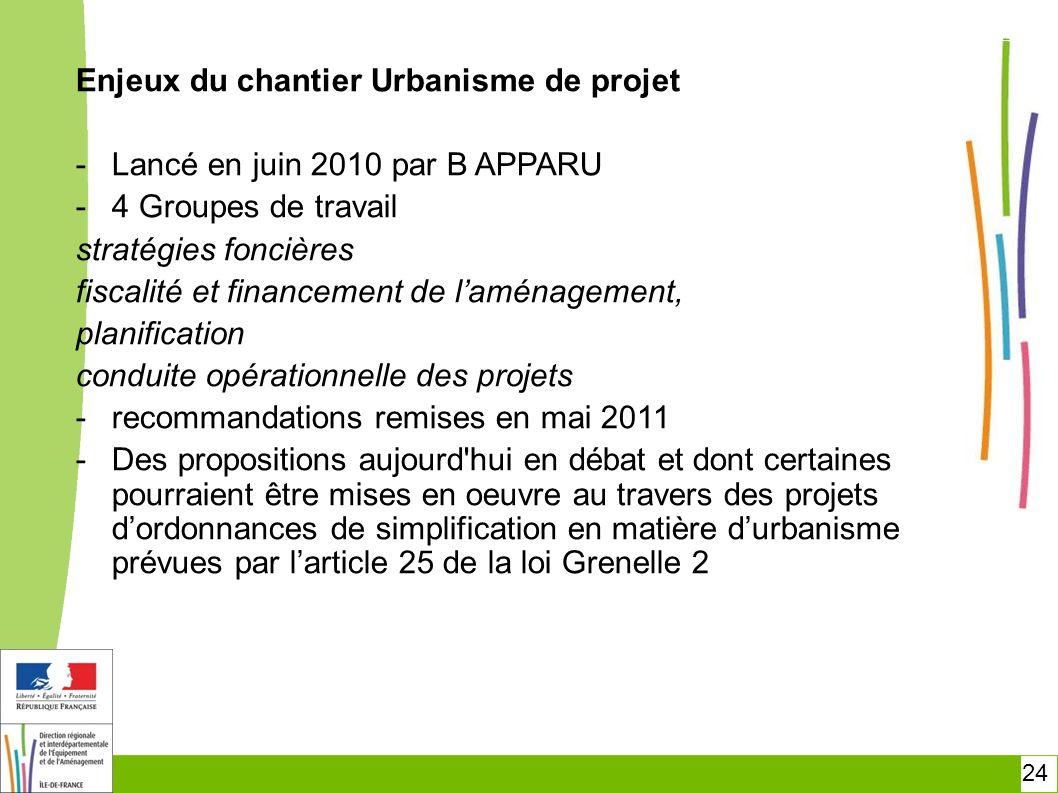 24 Enjeux du chantier Urbanisme de projet -Lancé en juin 2010 par B APPARU -4 Groupes de travail stratégies foncières fiscalité et financement de lamé