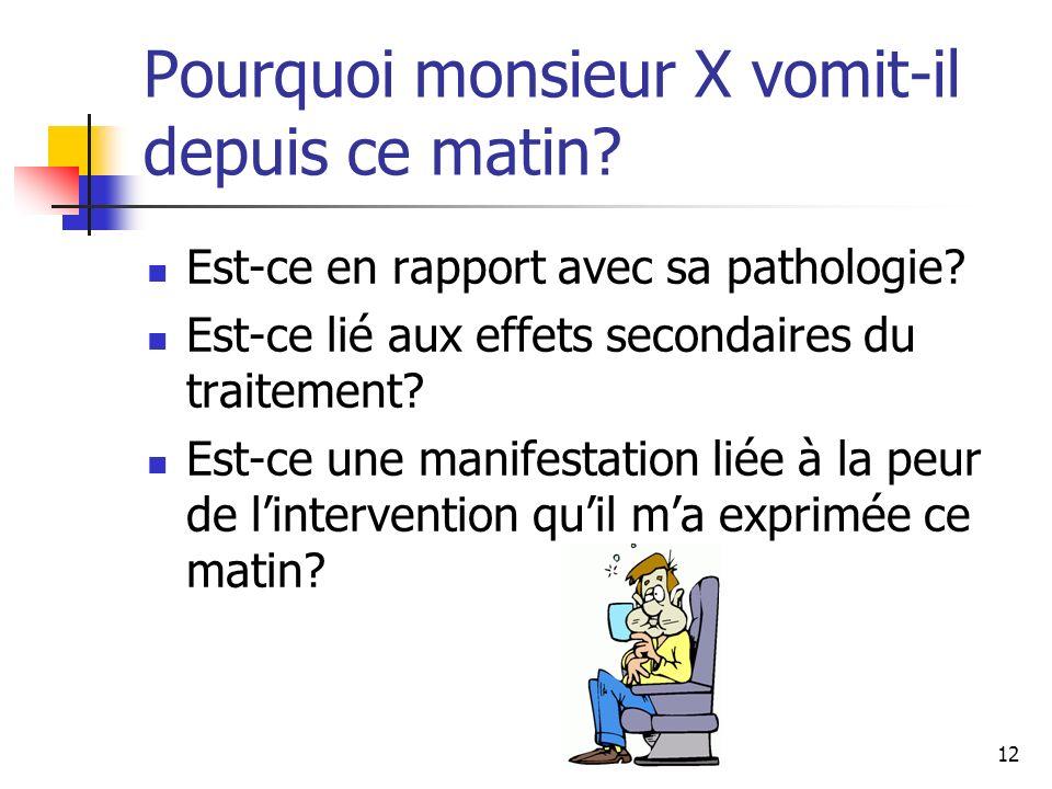 12 Pourquoi monsieur X vomit-il depuis ce matin? Est-ce en rapport avec sa pathologie? Est-ce lié aux effets secondaires du traitement? Est-ce une man