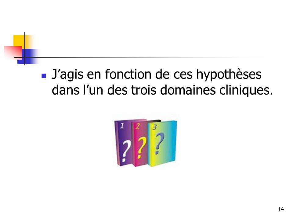14 Jagis en fonction de ces hypothèses dans lun des trois domaines cliniques.