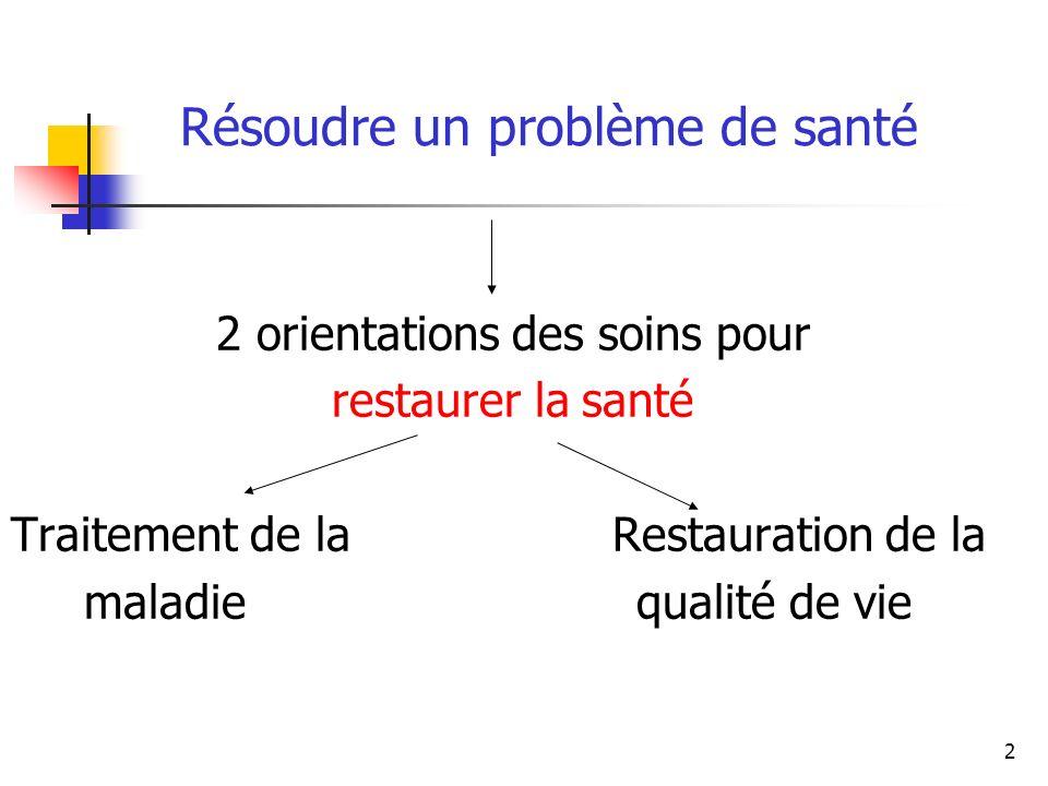 2 2 orientations des soins pour restaurer la santé Traitement de la Restauration de la maladie qualité de vie Résoudre un problème de santé