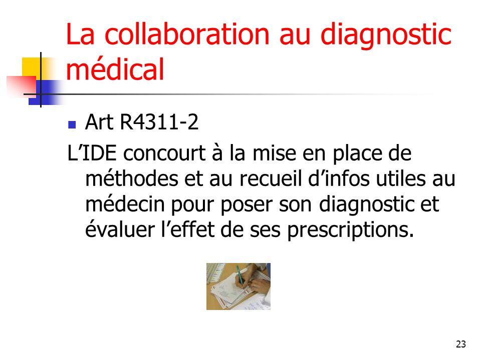 23 La collaboration au diagnostic médical Art R4311-2 LIDE concourt à la mise en place de méthodes et au recueil dinfos utiles au médecin pour poser s