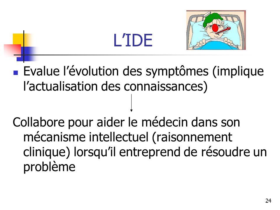 24 LIDE Evalue lévolution des symptômes (implique lactualisation des connaissances) Collabore pour aider le médecin dans son mécanisme intellectuel (r