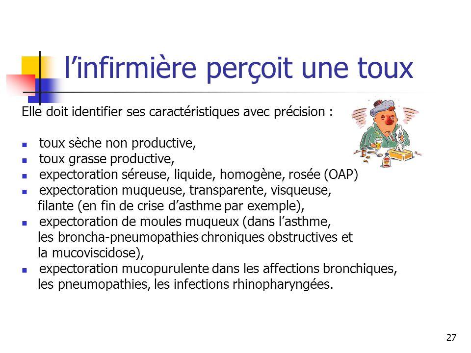 27 linfirmière perçoit une toux Elle doit identifier ses caractéristiques avec précision : toux sèche non productive, toux grasse productive, expector
