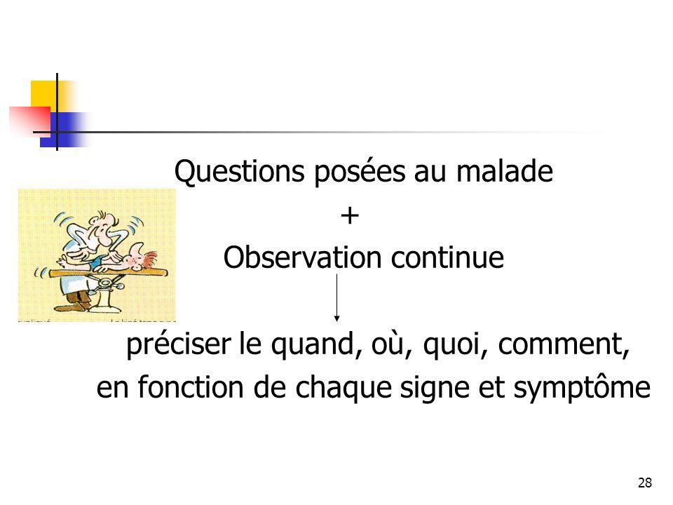 28 Questions posées au malade + Observation continue préciser le quand, où, quoi, comment, en fonction de chaque signe et symptôme