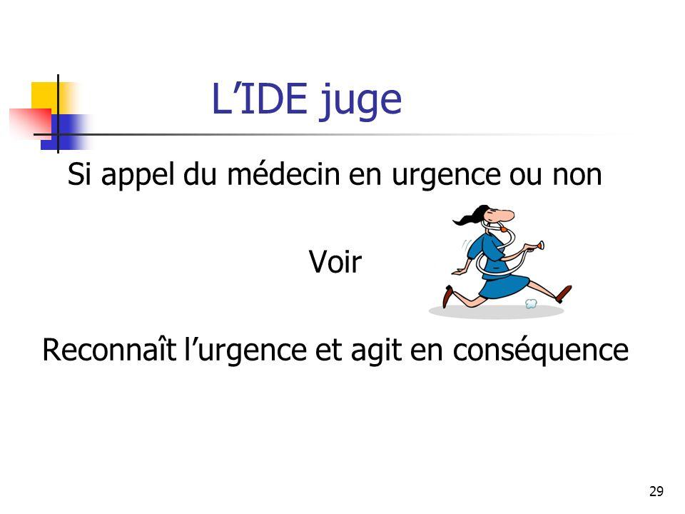 29 LIDE juge Si appel du médecin en urgence ou non Voir Reconnaît lurgence et agit en conséquence