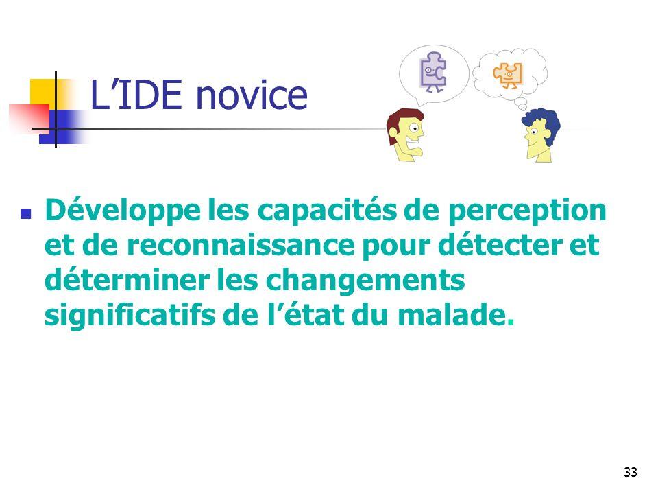 33 LIDE novice Développe les capacités de perception et de reconnaissance pour détecter et déterminer les changements significatifs de létat du malade