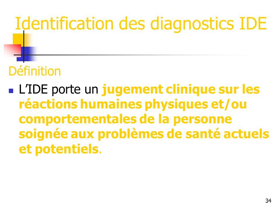 34 Identification des diagnostics IDE Définition LIDE porte un jugement clinique sur les réactions humaines physiques et/ou comportementales de la per