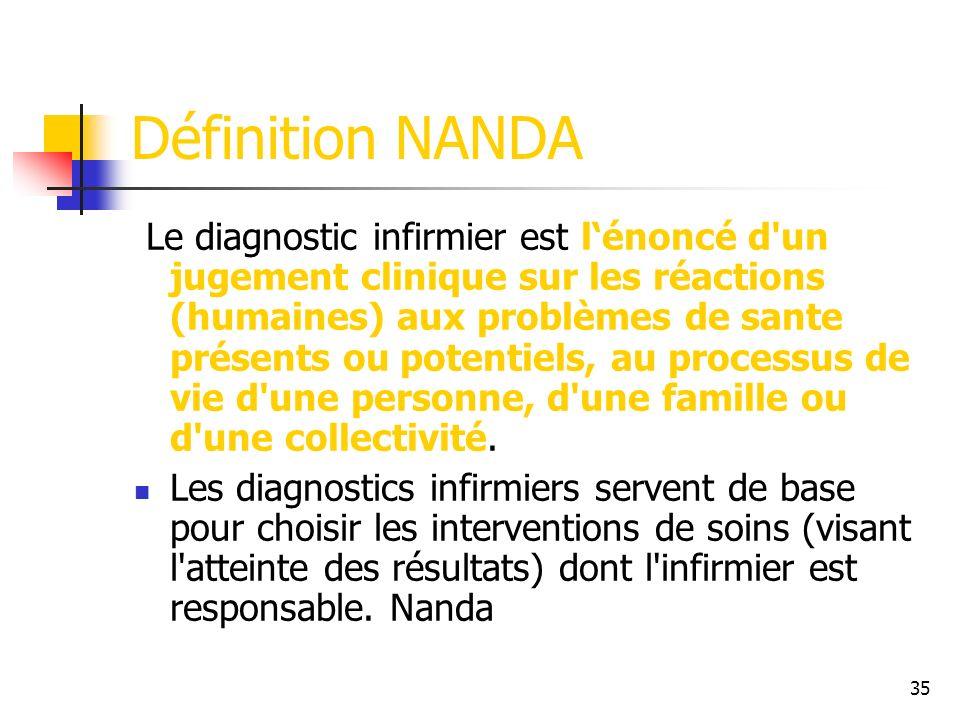 35 Définition NANDA Le diagnostic infirmier est lénoncé d'un jugement clinique sur les réactions (humaines) aux problèmes de sante présents ou potenti