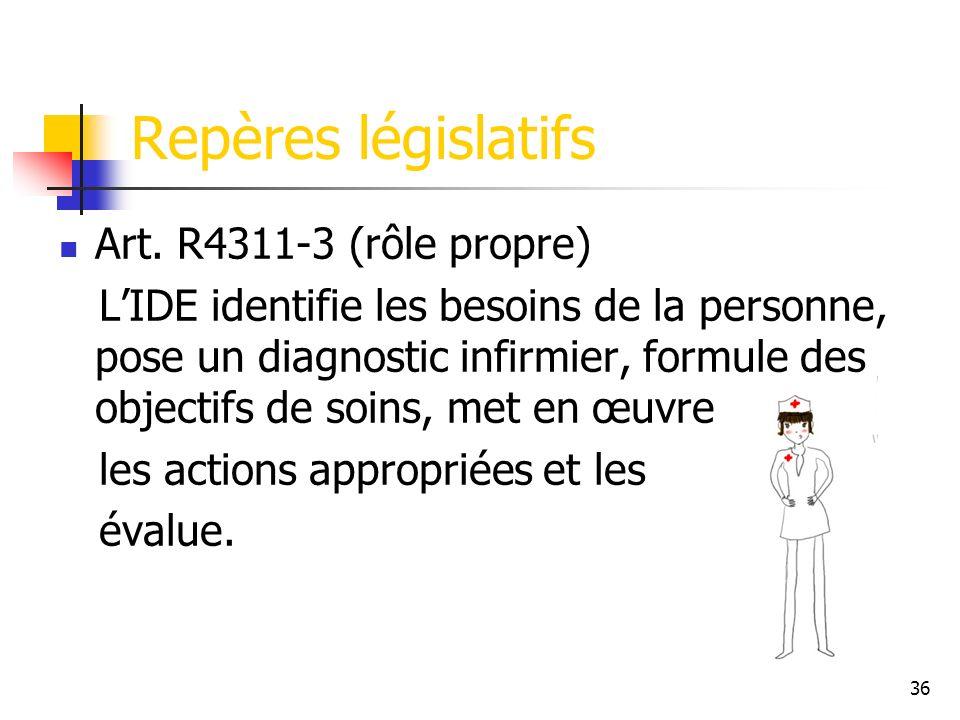 36 Repères législatifs Art. R4311-3 (rôle propre) LIDE identifie les besoins de la personne, pose un diagnostic infirmier, formule des objectifs de so