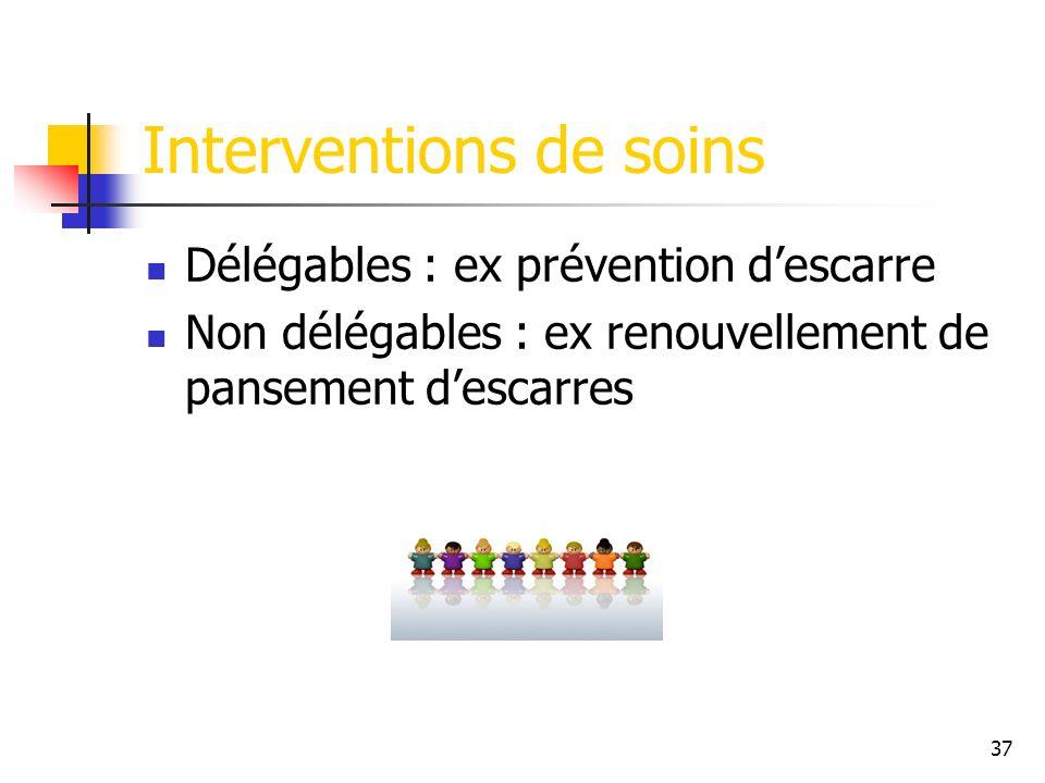 37 Interventions de soins Délégables : ex prévention descarre Non délégables : ex renouvellement de pansement descarres