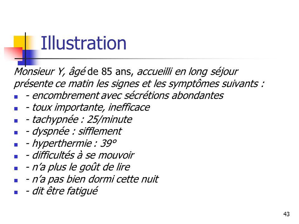 43 Illustration Monsieur Y, âgé de 85 ans, accueilli en long séjour présente ce matin les signes et les symptômes suivants : - encombrement avec sécré