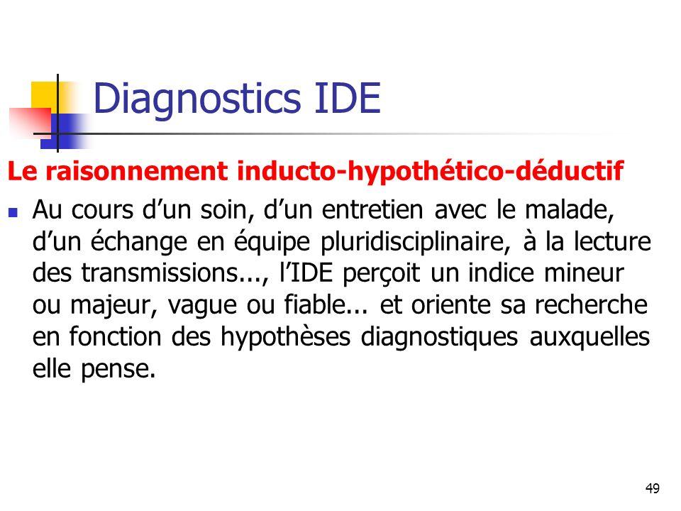 49 Diagnostics IDE Le raisonnement inducto-hypothético-déductif Au cours dun soin, dun entretien avec le malade, dun échange en équipe pluridisciplina