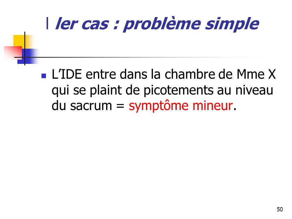 50 l ler cas : problème simple LIDE entre dans la chambre de Mme X qui se plaint de picotements au niveau du sacrum = symptôme mineur.