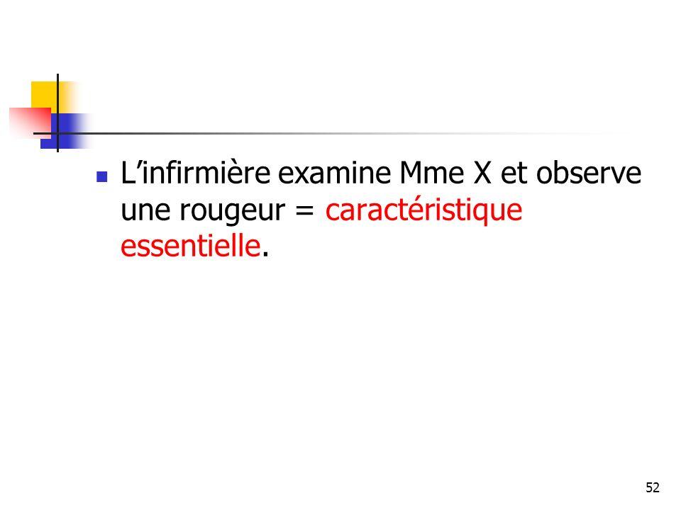 52 Linfirmière examine Mme X et observe une rougeur = caractéristique essentielle.