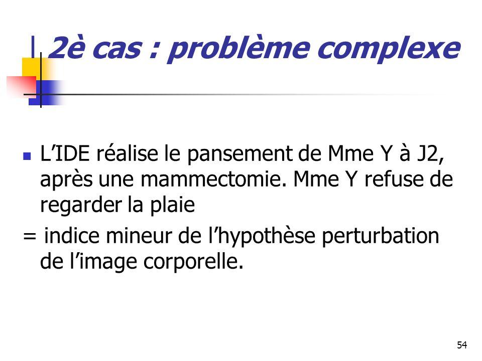 54 l 2è cas : problème complexe LIDE réalise le pansement de Mme Y à J2, après une mammectomie. Mme Y refuse de regarder la plaie = indice mineur de l