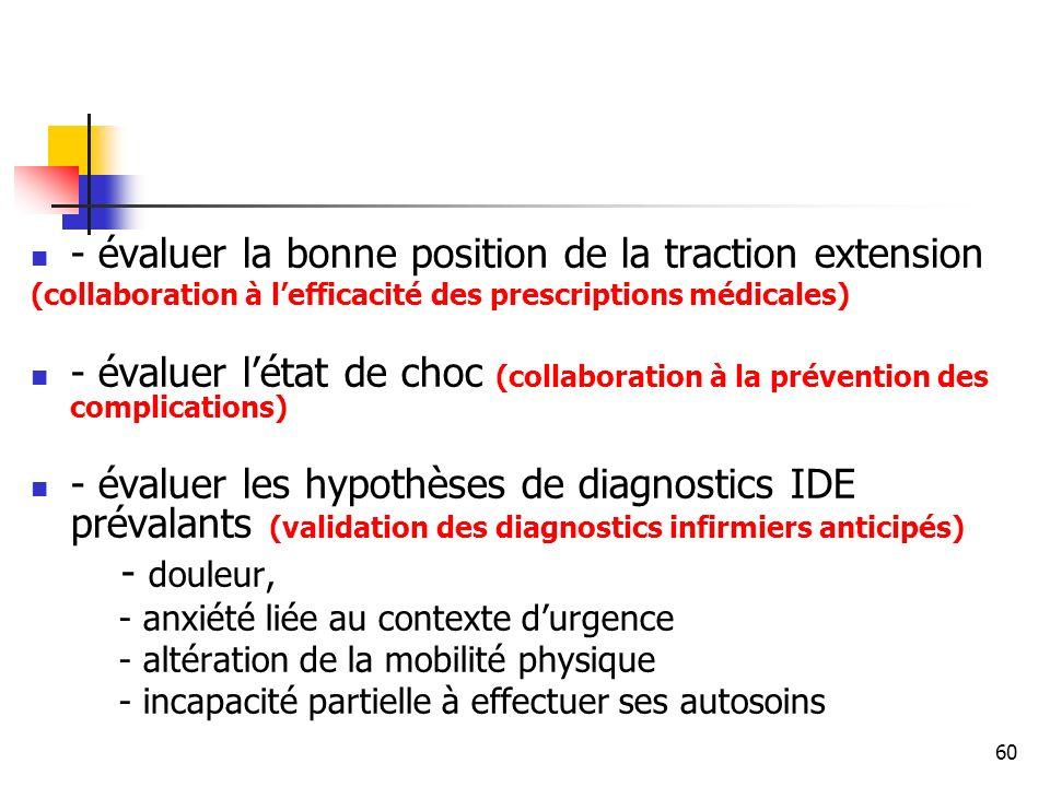 60 - évaluer la bonne position de la traction extension (collaboration à lefficacité des prescriptions médicales) - évaluer létat de choc (collaborati