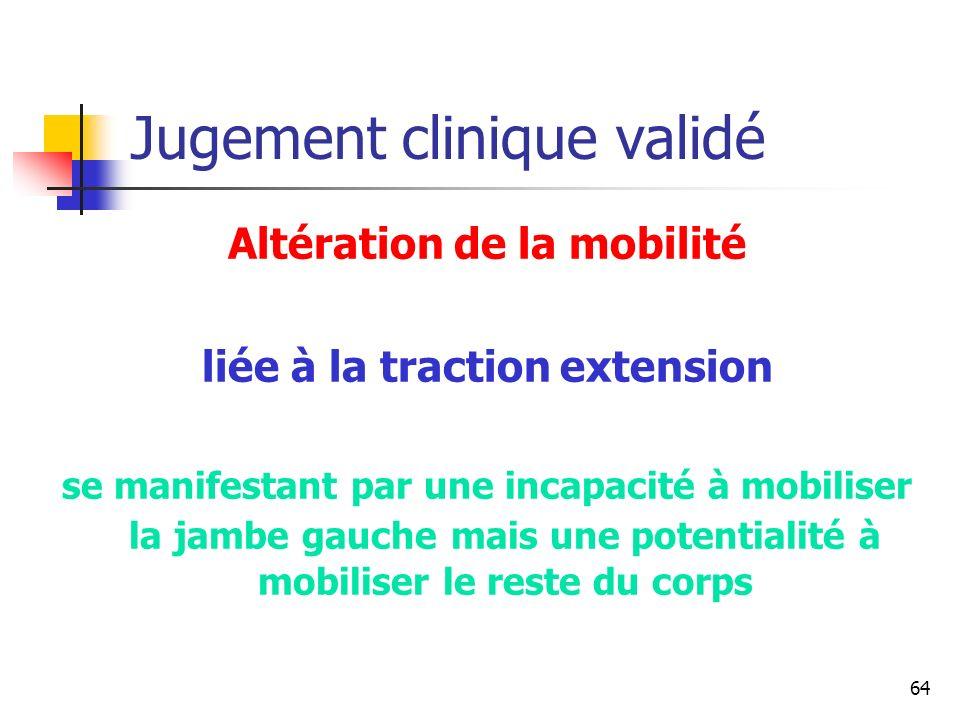 64 Jugement clinique validé Altération de la mobilité liée à la traction extension se manifestant par une incapacité à mobiliser la jambe gauche mais