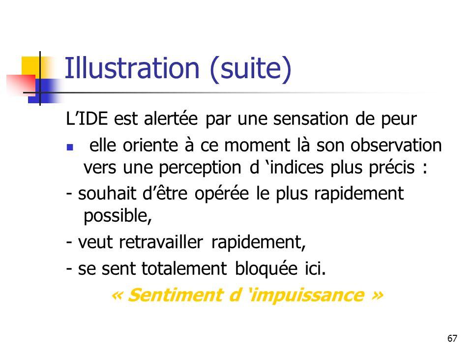67 Illustration (suite) LIDE est alertée par une sensation de peur elle oriente à ce moment là son observation vers une perception d indices plus préc