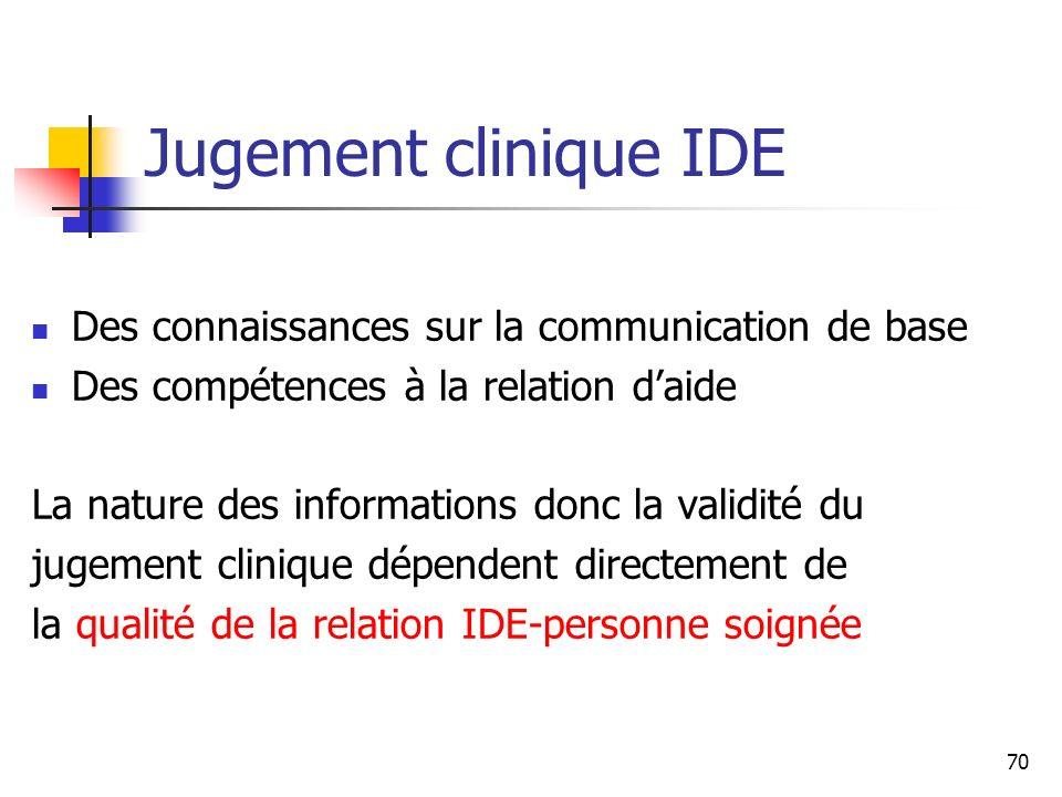 70 Jugement clinique IDE Des connaissances sur la communication de base Des compétences à la relation daide La nature des informations donc la validit