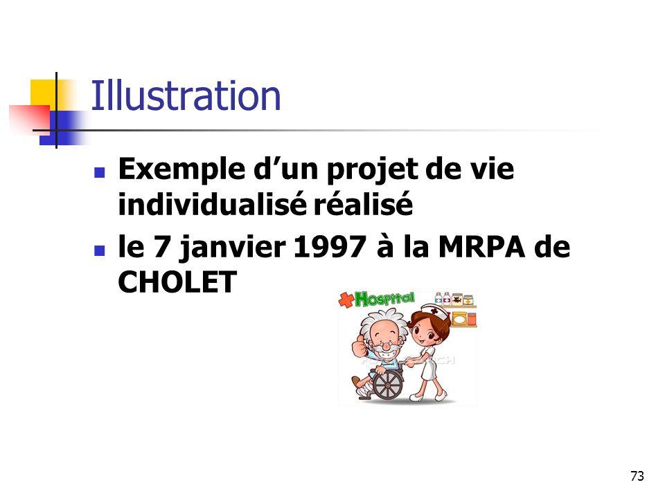 73 Illustration Exemple dun projet de vie individualisé réalisé le 7 janvier 1997 à la MRPA de CHOLET