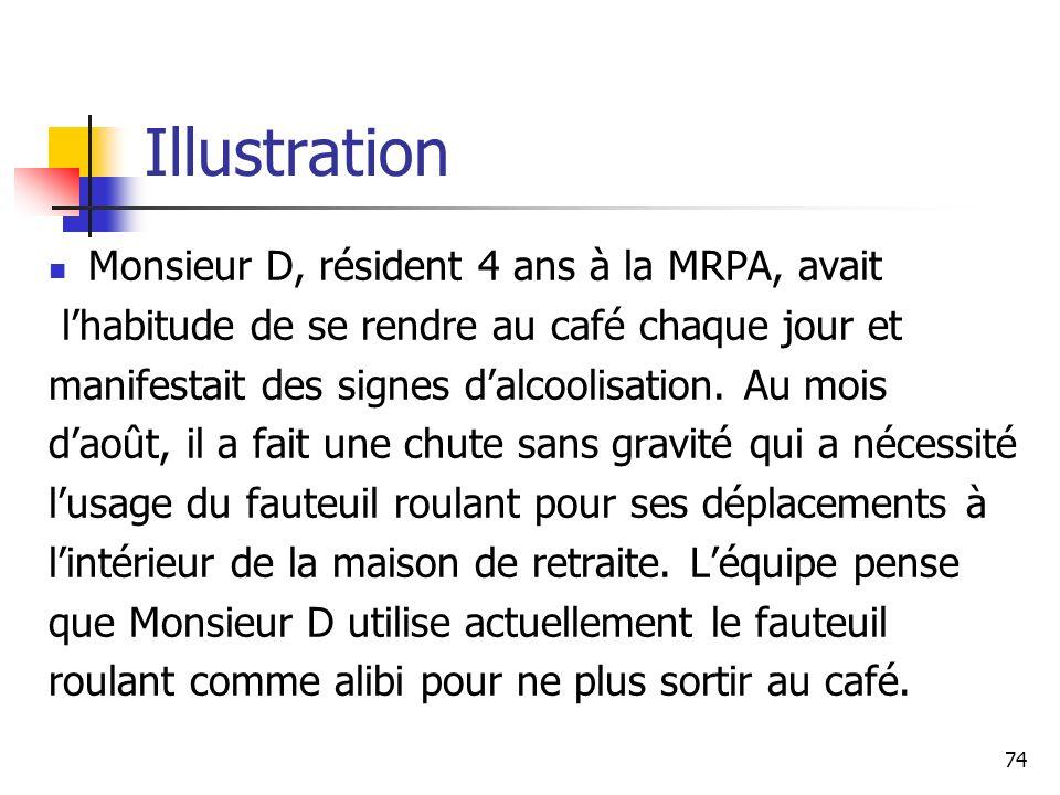 74 Illustration Monsieur D, résident 4 ans à la MRPA, avait lhabitude de se rendre au café chaque jour et manifestait des signes dalcoolisation. Au mo