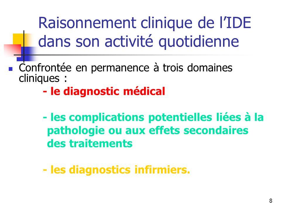 8 Raisonnement clinique de lIDE dans son activité quotidienne Confrontée en permanence à trois domaines cliniques : - le diagnostic médical - les comp