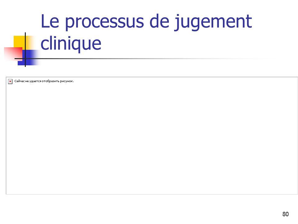 80 Le processus de jugement clinique