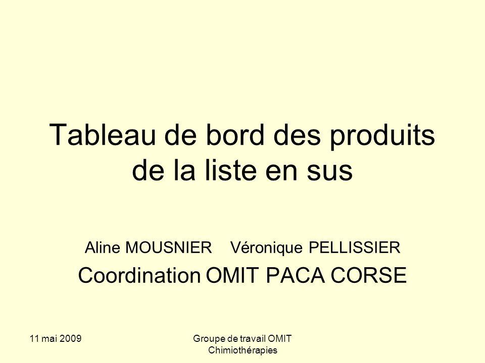 11 mai 2009Groupe de travail OMIT Chimiothérapies Tableau de bord des produits de la liste en sus Aline MOUSNIER Véronique PELLISSIER Coordination OMIT PACA CORSE