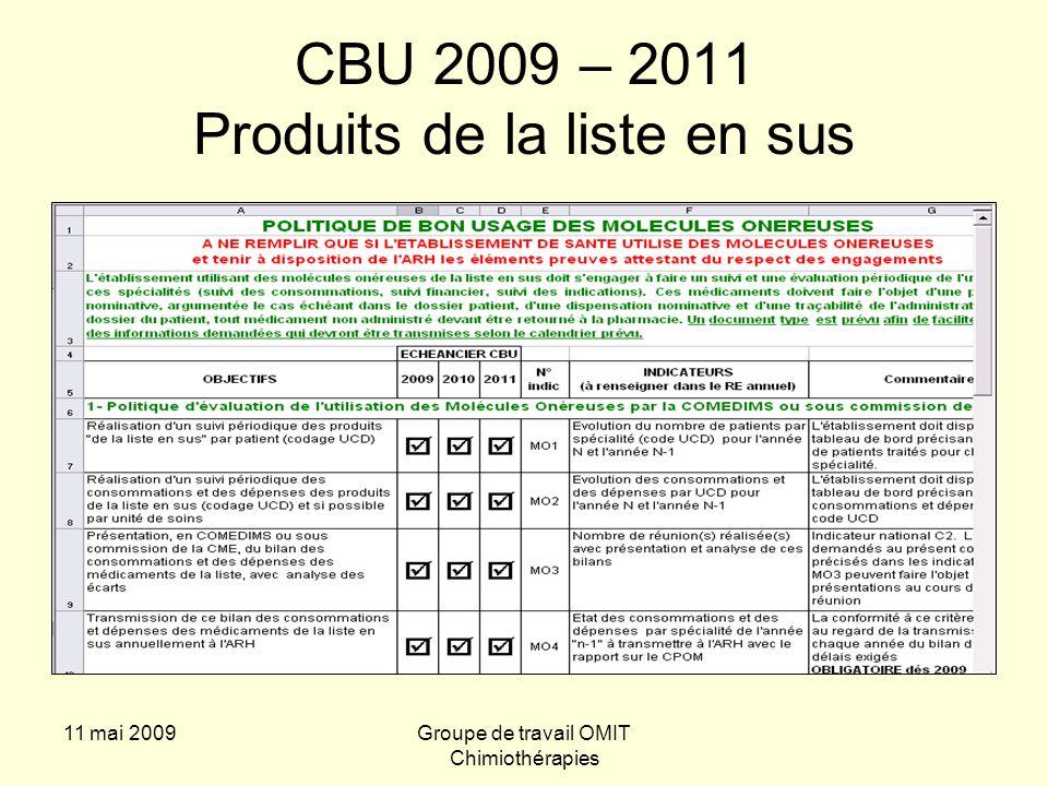 11 mai 2009Groupe de travail OMIT Chimiothérapies CBU 2009 – 2011 Produits de la liste en sus