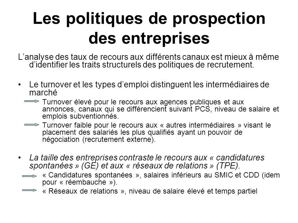 Les politiques de prospection des entreprises Lanalyse des taux de recours aux différents canaux est mieux à même didentifier les traits structurels d