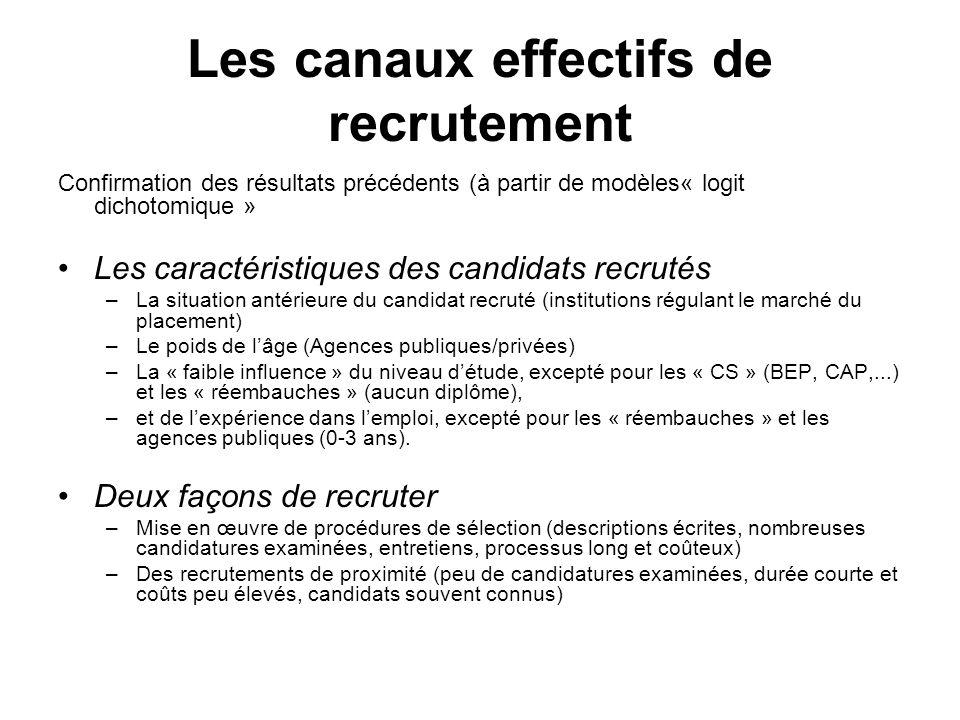 Les canaux effectifs de recrutement Confirmation des résultats précédents (à partir de modèles« logit dichotomique » Les caractéristiques des candidat