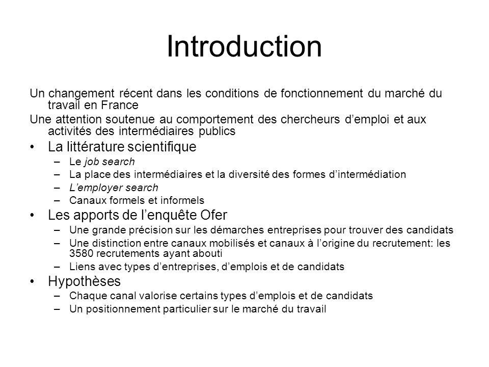 Introduction Un changement récent dans les conditions de fonctionnement du marché du travail en France Une attention soutenue au comportement des cher