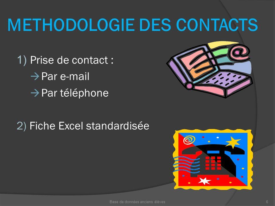 METHODOLOGIE DES CONTACTS 1) Prise de contact : Par e-mail Par téléphone 2) Fiche Excel standardisée Base de données anciens élèves6