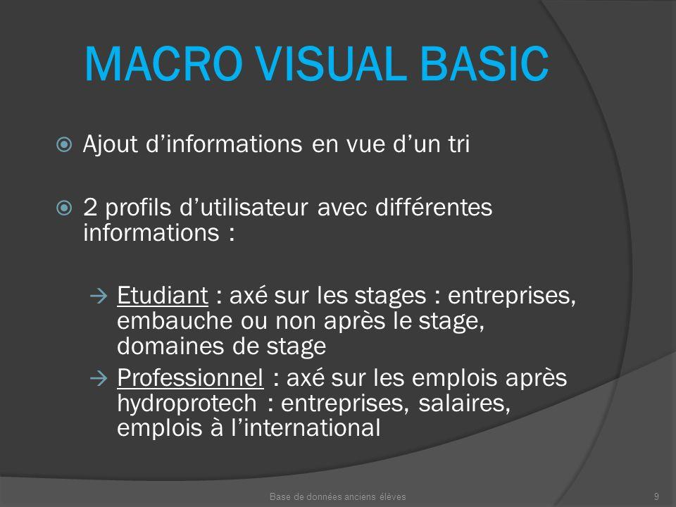 MACRO VISUAL BASIC Ajout dinformations en vue dun tri 2 profils dutilisateur avec différentes informations : Etudiant : axé sur les stages : entrepris