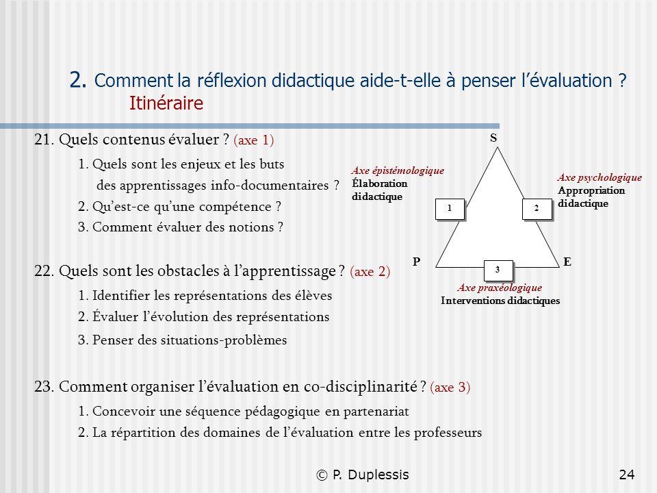 © P. Duplessis24 2. Comment la réflexion didactique aide-t-elle à penser lévaluation ? Itinéraire 21. Quels contenus évaluer ? (axe 1) 1. Quels sont l