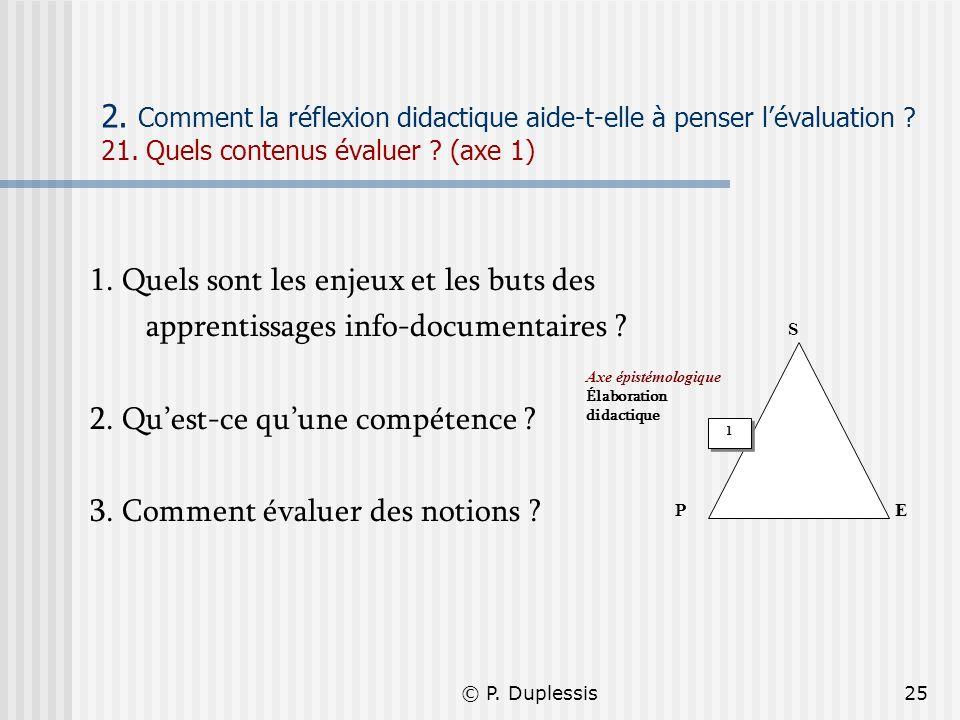 © P. Duplessis25 2. Comment la réflexion didactique aide-t-elle à penser lévaluation ? 21. Quels contenus évaluer ? (axe 1) S EP Axe épistémologique É